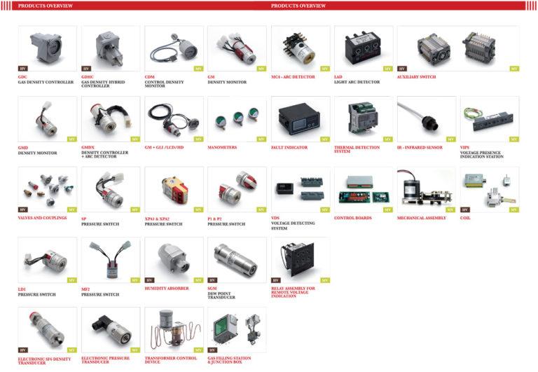 Prodotti Electronsystem MD